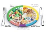 Загородный клуб Усадьба - иконка «питание» в Пучеже
